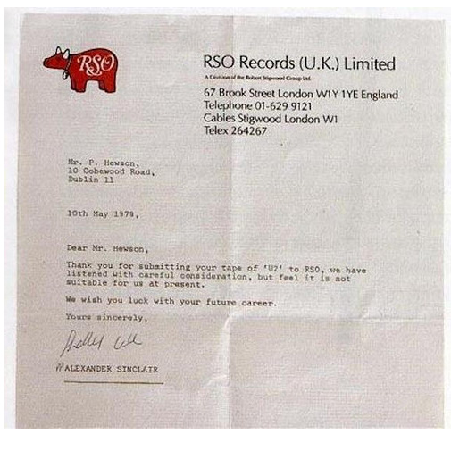 Rejection Letters Famous People Biscuit S Space The Blog Of